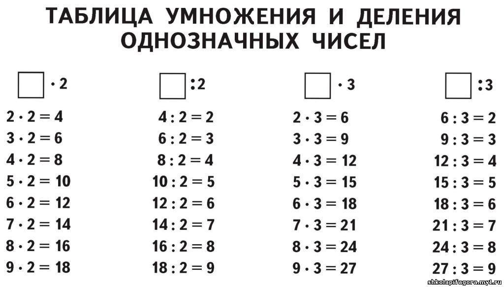 Гласные и согласные звуки русского языка картинки